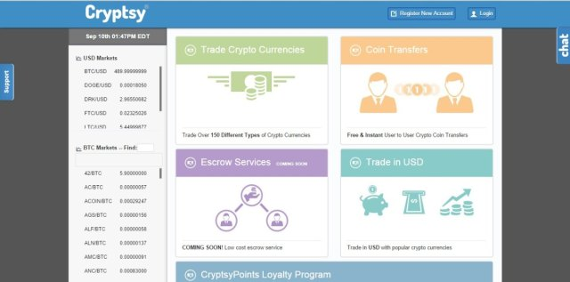 Cryptsy -Bitcoin Exchanges